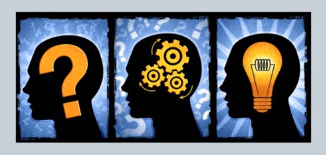 Picture depicting three phases of learning, questioning, thinking, and light bulb turning on.