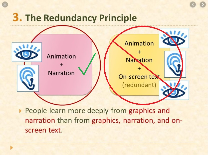 Redundancy Principle says People learn more deeply from graphics and narration than from graphics, narration, and on-screen text.